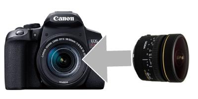 Canon EOS Kiss(一眼レフカメラ)とレンズ